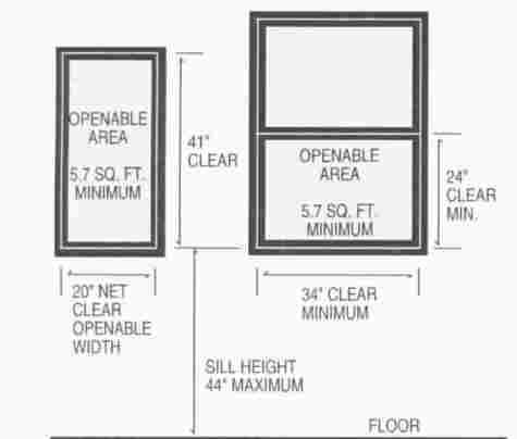 Egress windows three things you should know and check for Bedroom window code