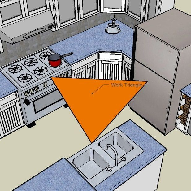 4 Things To Remember When Designing Your Kitchen Work Triangle