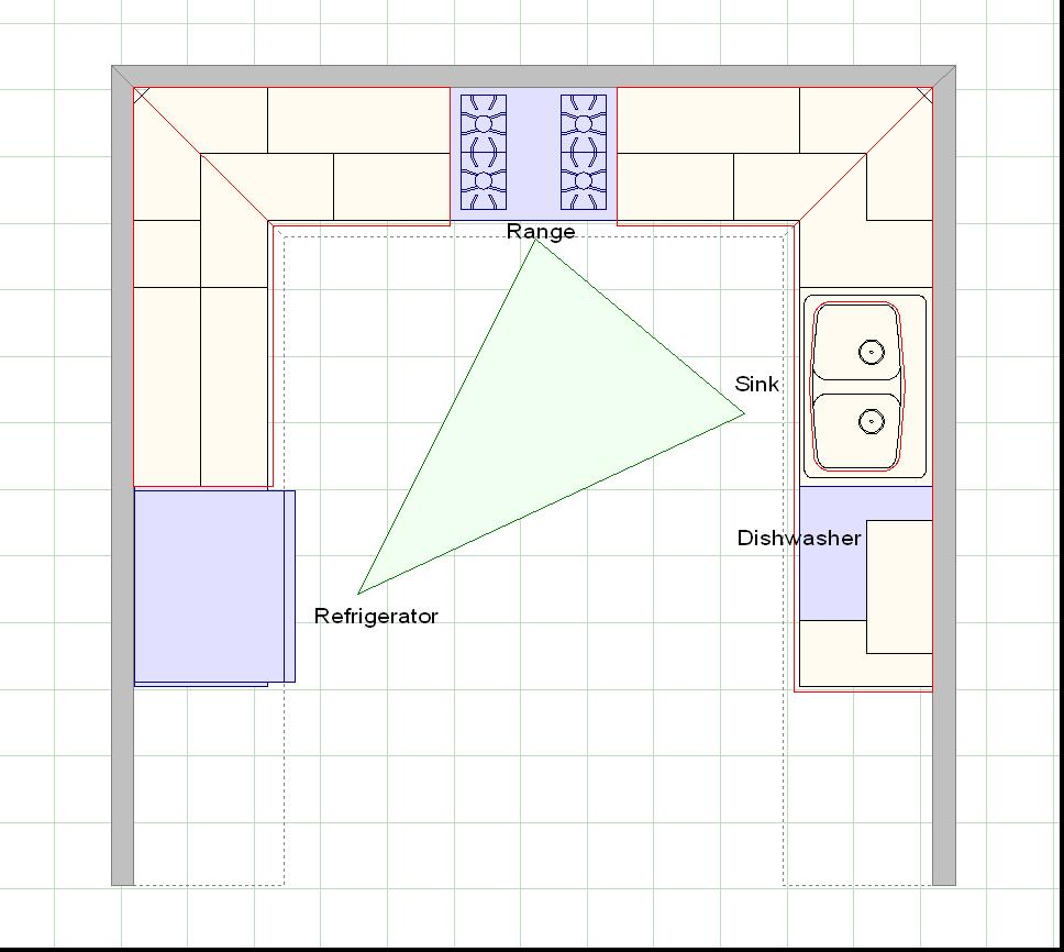 Layout Design Kitchen Cabinets: 4 Things To Remember When Designing Your Kitchen Work Triangle