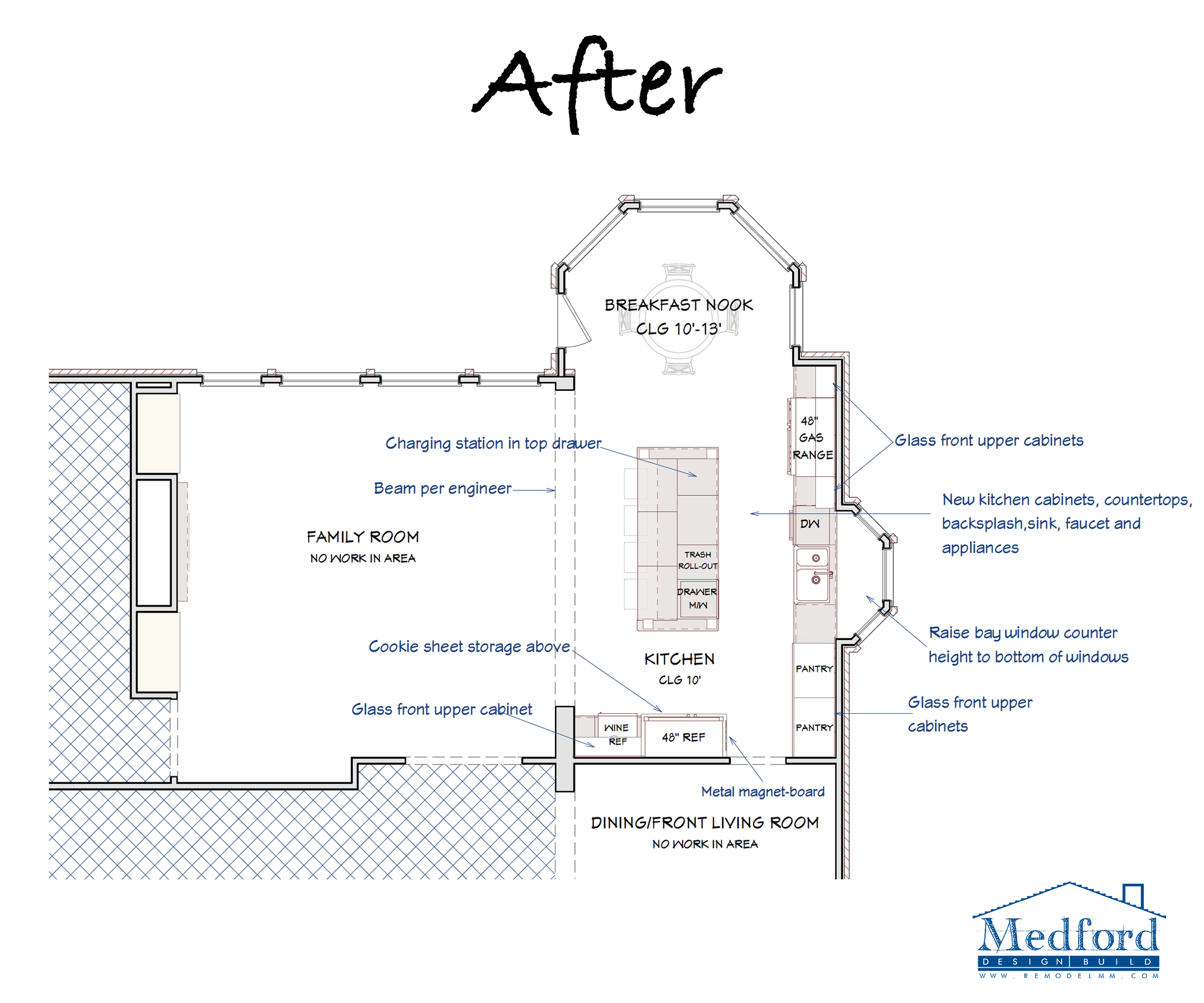Kitchen remodel floor plan after